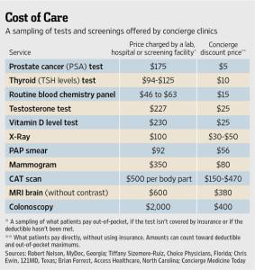 CONCIErge insurance