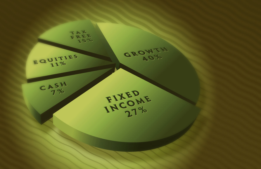 www.riskdimensions.org/