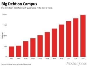 debt quadrupled[1]
